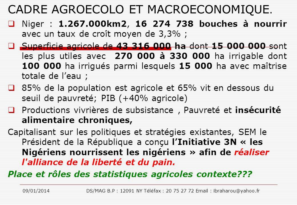 09/01/2014DS/MAG B.P : 12091 NY Téléfax : 20 75 27 72 Email : ibraharou@yahoo.fr CADRE AGROECOLO ET MACROECONOMIQUE. Niger : 1.267.000km2, 16 274 738