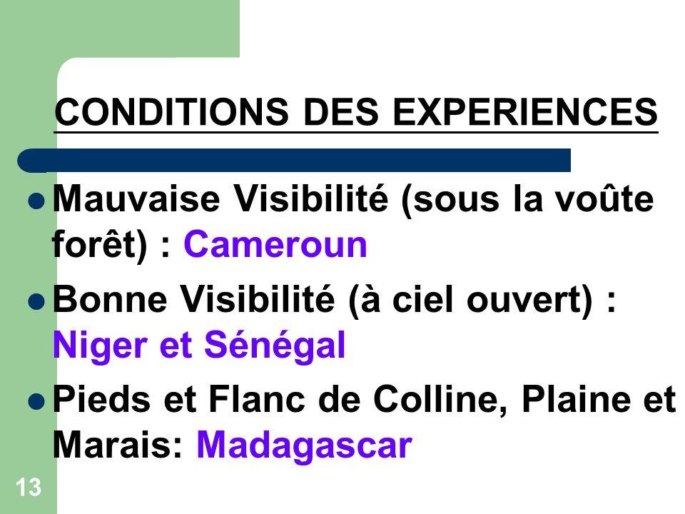 13 CONDITIONS DES EXPERIENCES Mauvaise Visibilité (sous la voûte forêt) : Cameroun Bonne Visibilité (à ciel ouvert) : Niger et Sénégal Pieds et Flanc de Colline, Plaine et Marais: Madagascar