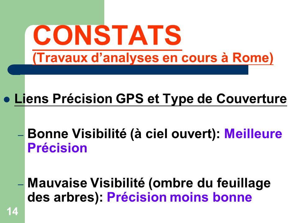 14 CONSTATS (Travaux danalyses en cours à Rome) Liens Précision GPS et Type de Couverture – Bonne Visibilité (à ciel ouvert): Meilleure Précision – Mauvaise Visibilité (ombre du feuillage des arbres): Précision moins bonne