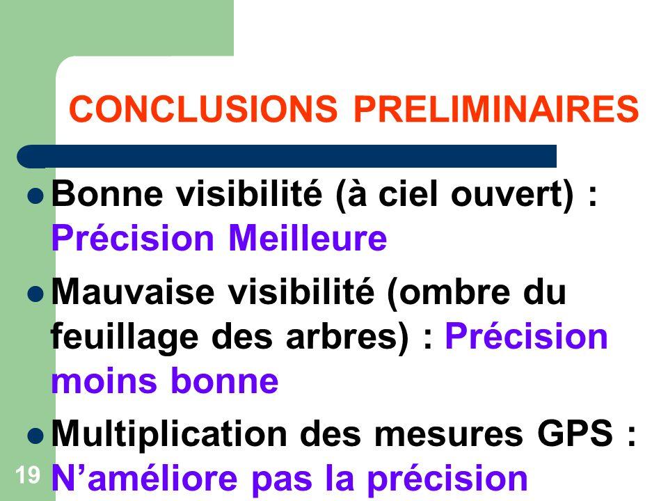 19 CONCLUSIONS PRELIMINAIRES Bonne visibilité (à ciel ouvert) : Précision Meilleure Mauvaise visibilité (ombre du feuillage des arbres) : Précision moins bonne Multiplication des mesures GPS : Naméliore pas la précision