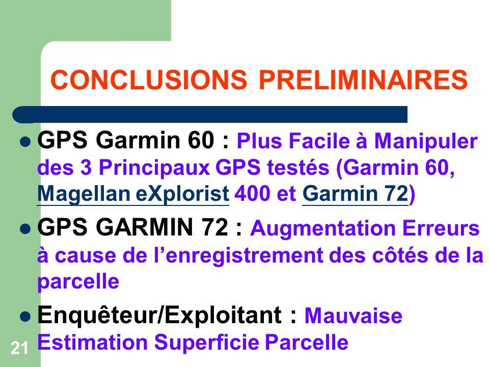 21 CONCLUSIONS PRELIMINAIRES GPS Garmin 60 : Plus Facile à Manipuler des 3 Principaux GPS testés (Garmin 60, Magellan eXplorist 400 et Garmin 72) Magellan eXploristGarmin 72 GPS GARMIN 72 : Augmentation Erreurs à cause de lenregistrement des côtés de la parcelle Enquêteur/Exploitant : Mauvaise Estimation Superficie Parcelle