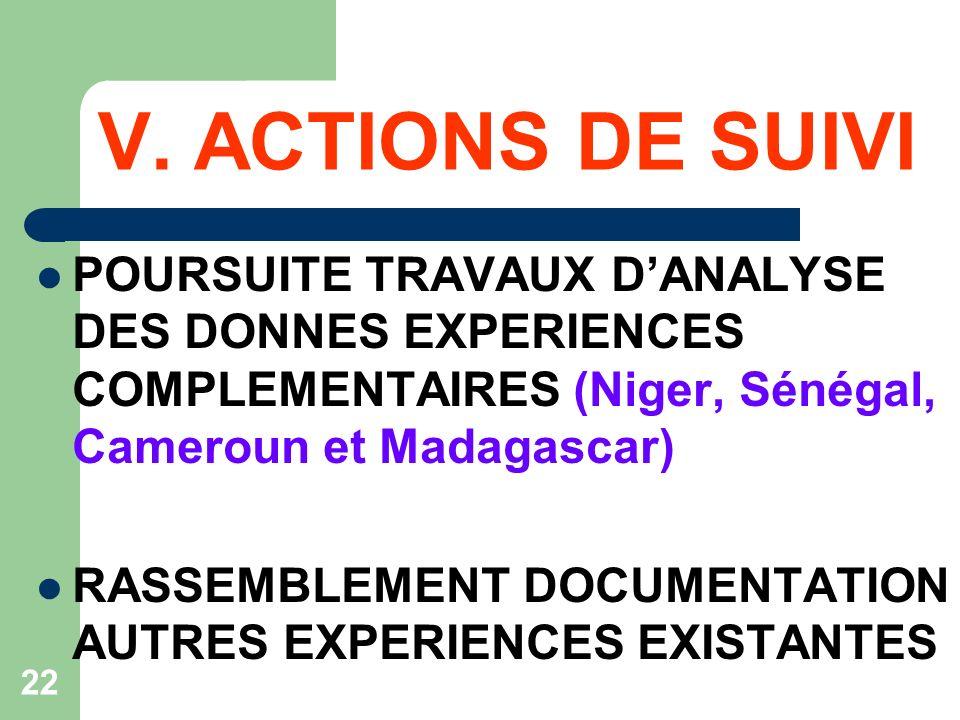 22 V.ACTIONS DE SUIVI POURSUITE TRAVAUX DANALYSE DES DONNES EXPERIENCES COMPLEMENTAIRES (Niger, Sénégal, Cameroun et Madagascar) RASSEMBLEMENT DOCUMENTATION AUTRES EXPERIENCES EXISTANTES