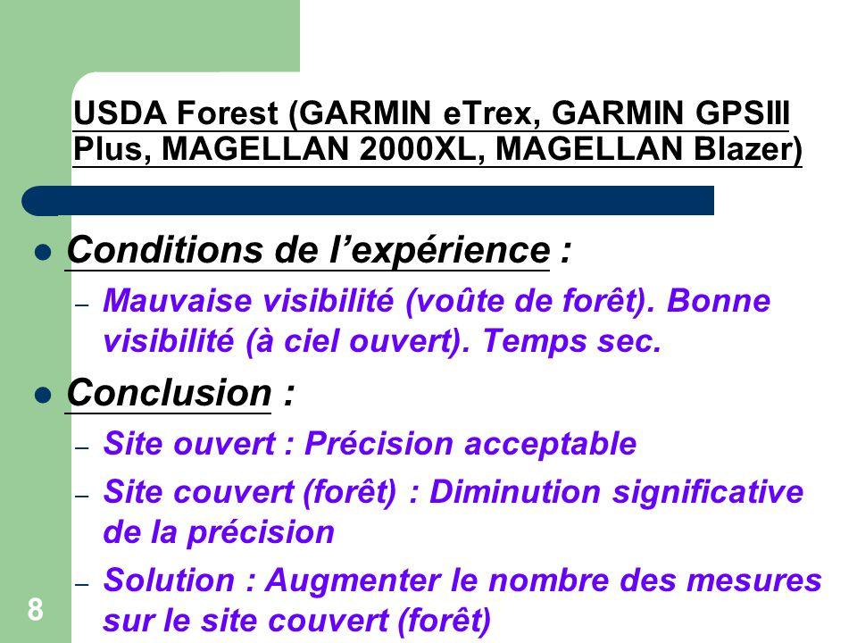 8 USDA Forest (GARMIN eTrex, GARMIN GPSIII Plus, MAGELLAN 2000XL, MAGELLAN Blazer) Conditions de lexpérience : – Mauvaise visibilité (voûte de forêt).