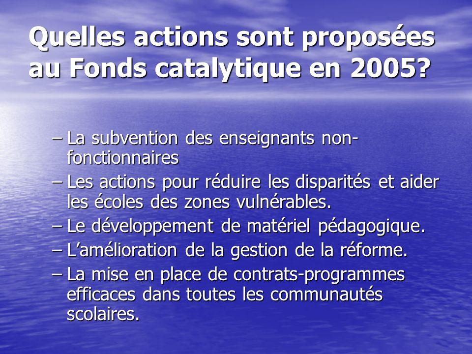 Le processus en cours Décembre 2004 : Madagascar est éligible au Fonds catalytique. Décembre 2004 : Madagascar est éligible au Fonds catalytique. Avri