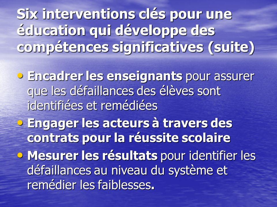 Six interventions clés pour une éducation qui développe des compétences significatives Prioriser les compétences à développer et revoir les curricula