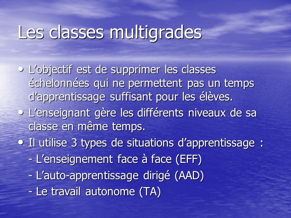 La pédagogie de groupes Un dispositif pédagogique pour enseigner dans des classes à effectifs pléthoriques : La classe est divisée en groupes. La clas