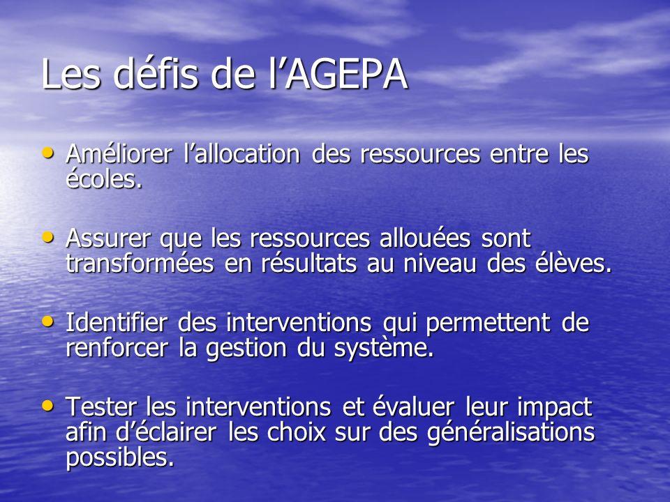 4. LAGEPA Amélioration de la gestion de léducation. Un programme de travaux et de réflexions pour améliorer la gestion du système éducatif Un programm