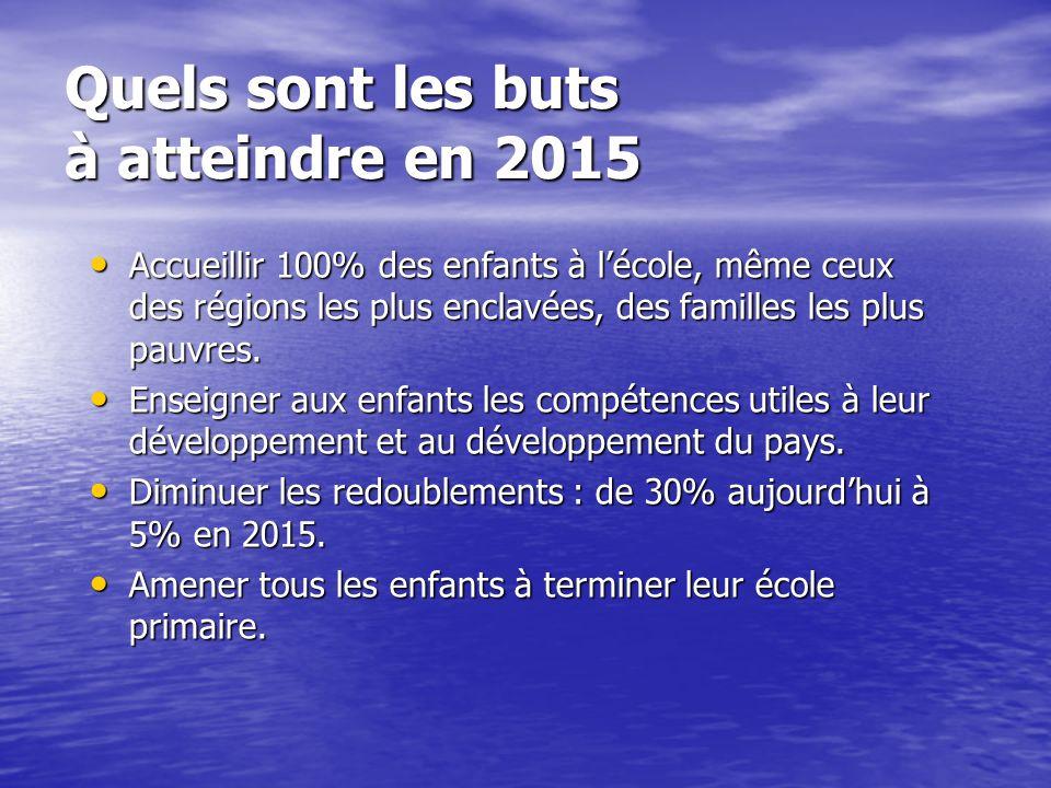 Pourquoi actualiser le Plan Education Pour Tous ? Le gouvernement malgache sest engagé à Dakar en 2000 pour que dici 2015, tous les enfants du pays re