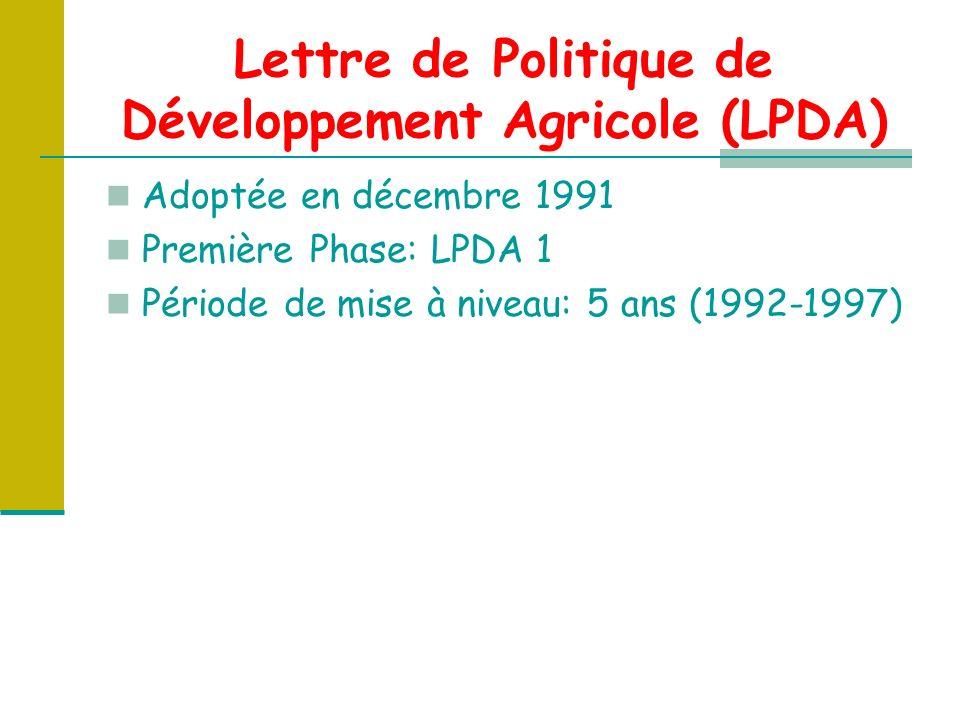Lettre de Politique de Développement Agricole (LPDA) Adoptée en décembre 1991 Première Phase: LPDA 1 Période de mise à niveau: 5 ans (1992-1997)