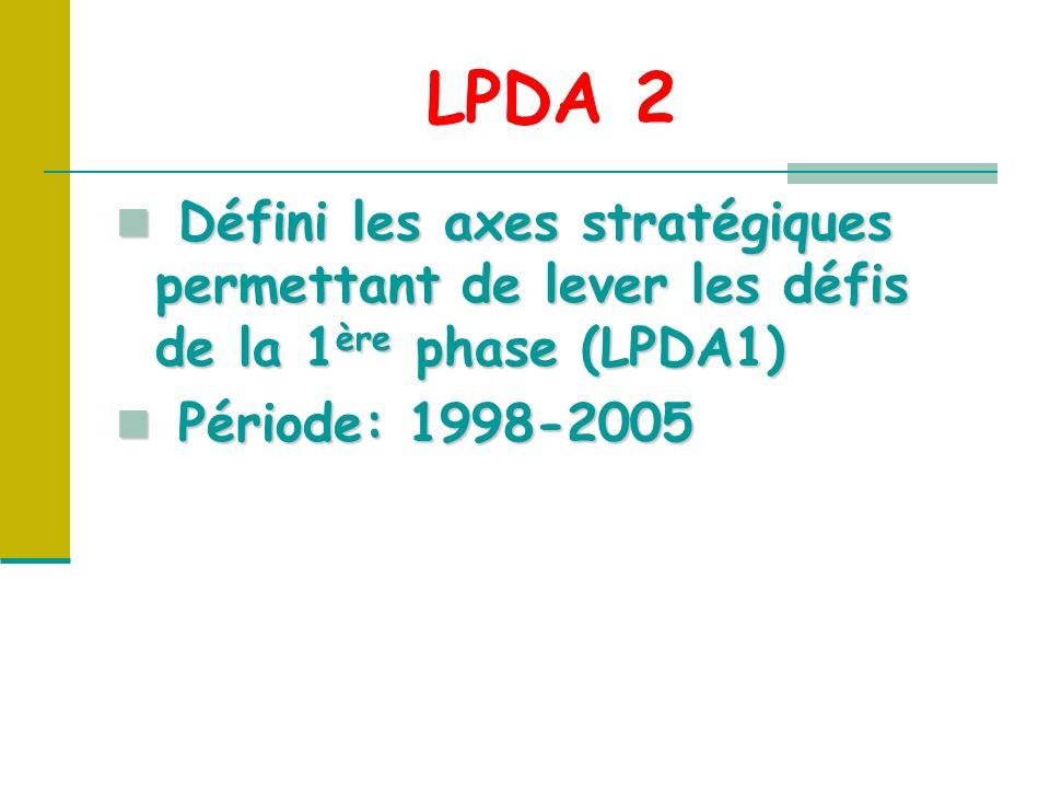 LPDA 2 Défini les axes stratégiques permettant de lever les défis de la 1 ère phase (LPDA1) Défini les axes stratégiques permettant de lever les défis de la 1 ère phase (LPDA1) Période: 1998-2005 Période: 1998-2005