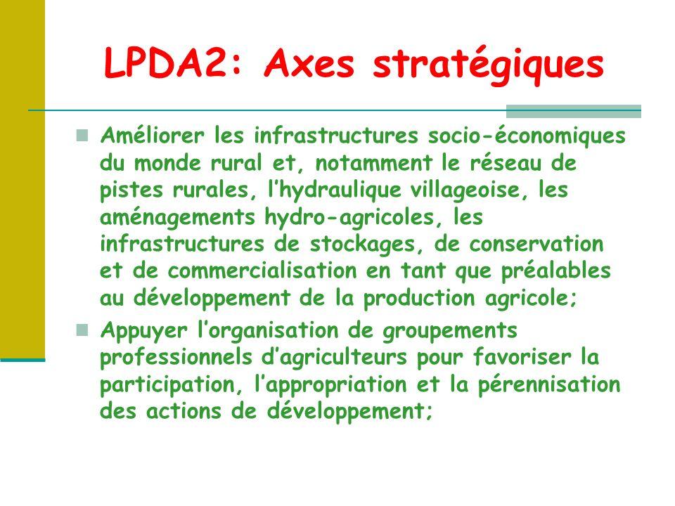 LPDA2: Axes stratégiques Améliorer les infrastructures socio-économiques du monde rural et, notamment le réseau de pistes rurales, lhydraulique villageoise, les aménagements hydro-agricoles, les infrastructures de stockages, de conservation et de commercialisation en tant que préalables au développement de la production agricole; Appuyer lorganisation de groupements professionnels dagriculteurs pour favoriser la participation, lappropriation et la pérennisation des actions de développement;
