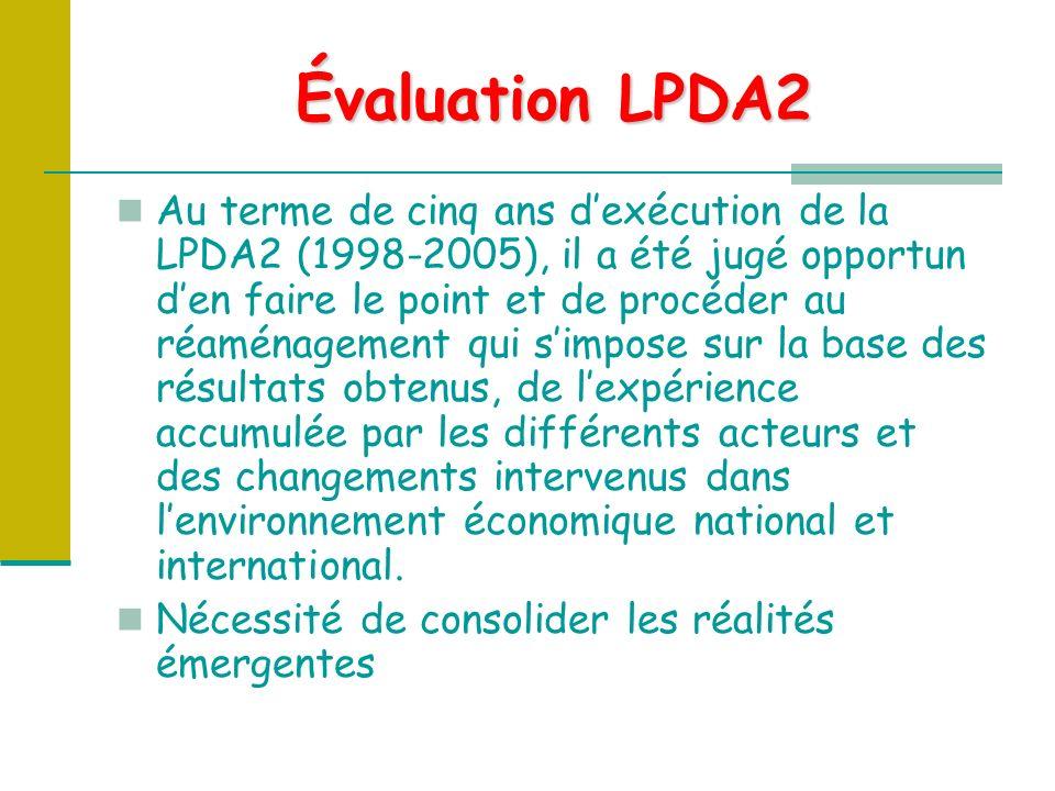 Évaluation LPDA2 Au terme de cinq ans dexécution de la LPDA2 (1998-2005), il a été jugé opportun den faire le point et de procéder au réaménagement qui simpose sur la base des résultats obtenus, de lexpérience accumulée par les différents acteurs et des changements intervenus dans lenvironnement économique national et international.