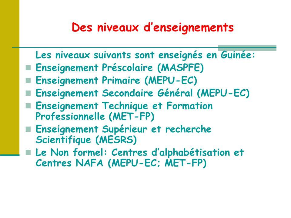 Des niveaux denseignements Les niveaux suivants sont enseignés en Guinée: Enseignement Préscolaire (MASPFE) Enseignement Primaire (MEPU-EC) Enseignement Secondaire Général (MEPU-EC) Enseignement Technique et Formation Professionnelle (MET-FP) Enseignement Supérieur et recherche Scientifique (MESRS) Le Non formel: Centres dalphabétisation et Centres NAFA (MEPU-EC; MET-FP)
