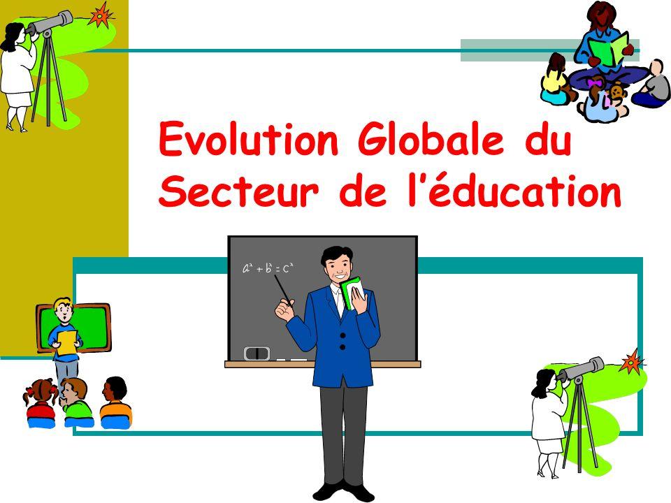 Evolution Globale du Secteur de léducation