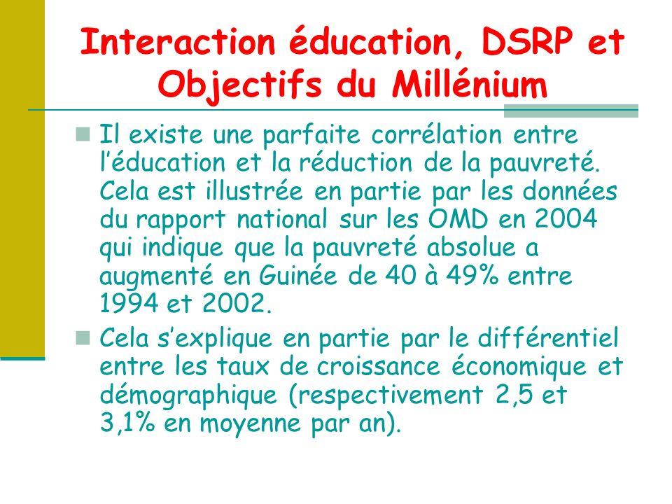 Interaction éducation, DSRP et Objectifs du Millénium Il existe une parfaite corrélation entre léducation et la réduction de la pauvreté.