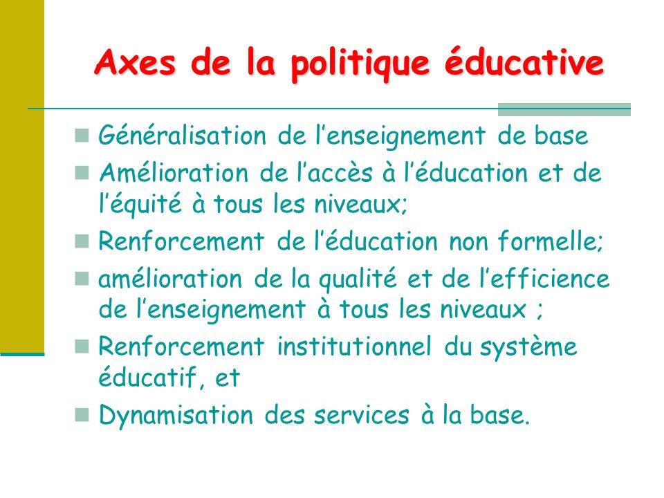 Axes de la politique éducative Généralisation de lenseignement de base Amélioration de laccès à léducation et de léquité à tous les niveaux; Renforcement de léducation non formelle; amélioration de la qualité et de lefficience de lenseignement à tous les niveaux ; Renforcement institutionnel du système éducatif, et Dynamisation des services à la base.