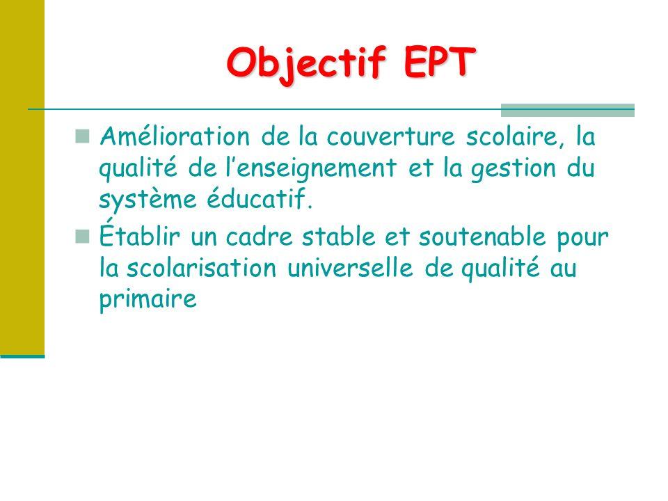 Objectif EPT Amélioration de la couverture scolaire, la qualité de lenseignement et la gestion du système éducatif.
