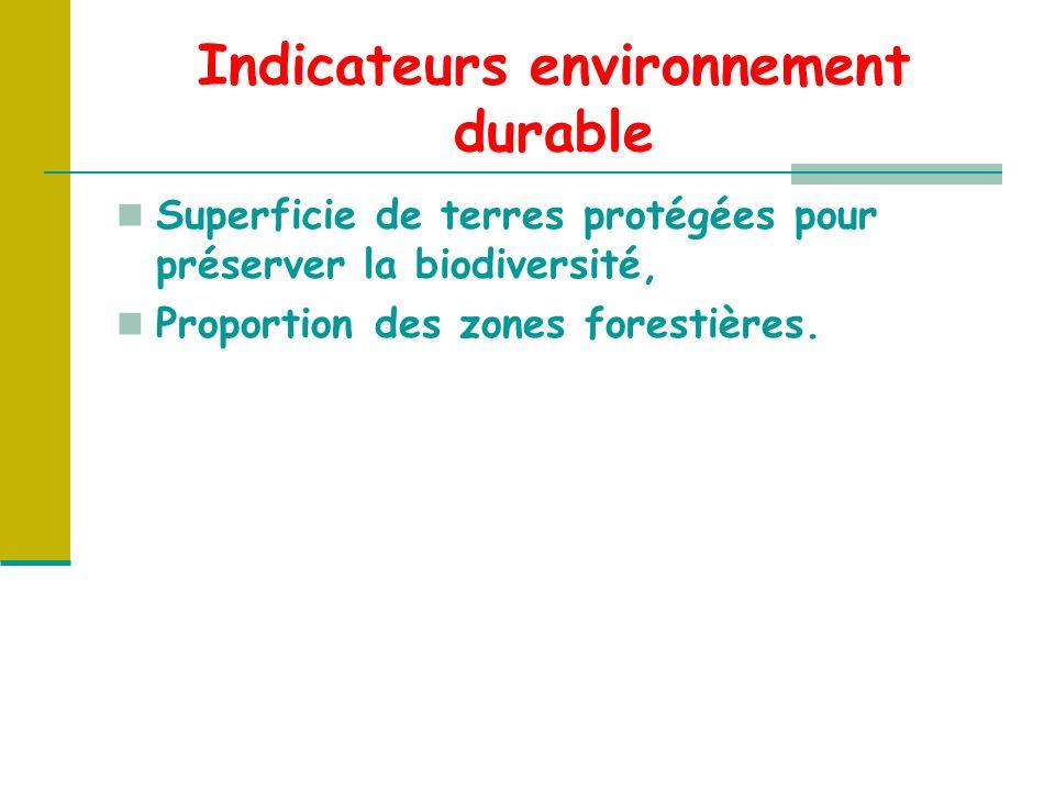 Indicateurs environnement durable Superficie de terres protégées pour préserver la biodiversité, Proportion des zones forestières.