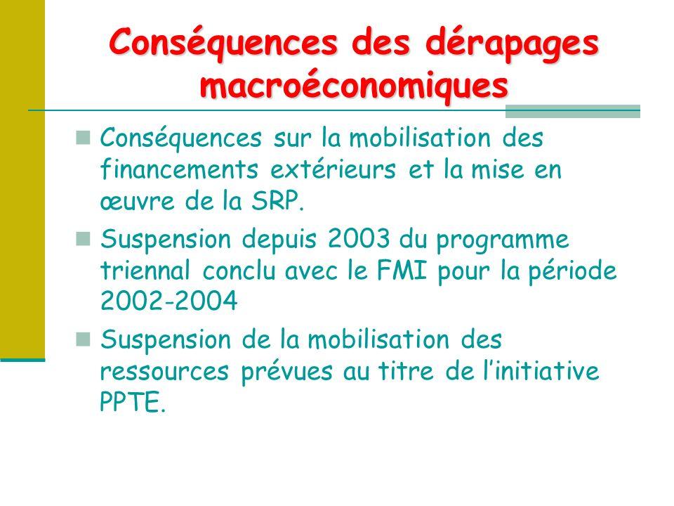 Conséquences des dérapages macroéconomiques Conséquences sur la mobilisation des financements extérieurs et la mise en œuvre de la SRP.
