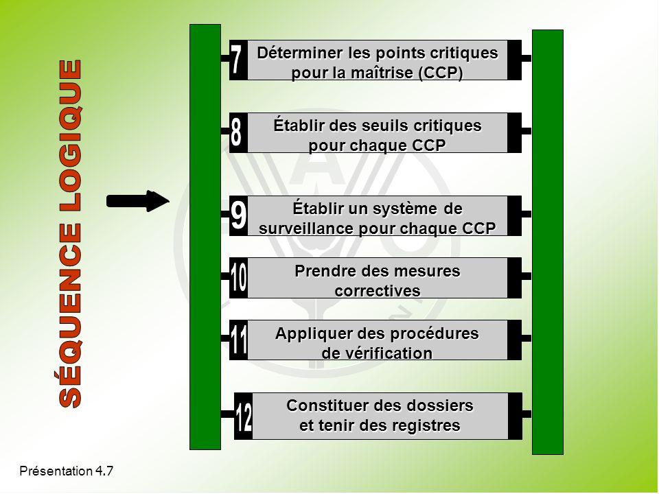 Présentation 4.7 Déterminer les points critiques pour la maîtrise (CCP) Établir des seuils critiques pour chaque CCP Établir un système de surveillanc