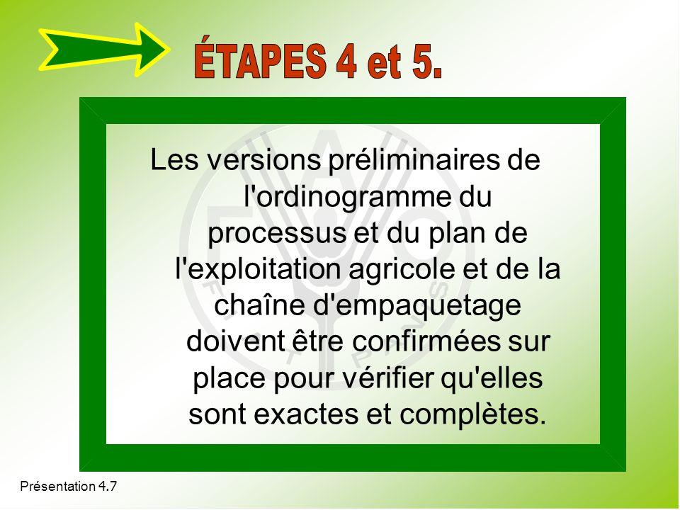 Présentation 4.7 Les versions préliminaires de l'ordinogramme du processus et du plan de l'exploitation agricole et de la chaîne d'empaquetage doivent