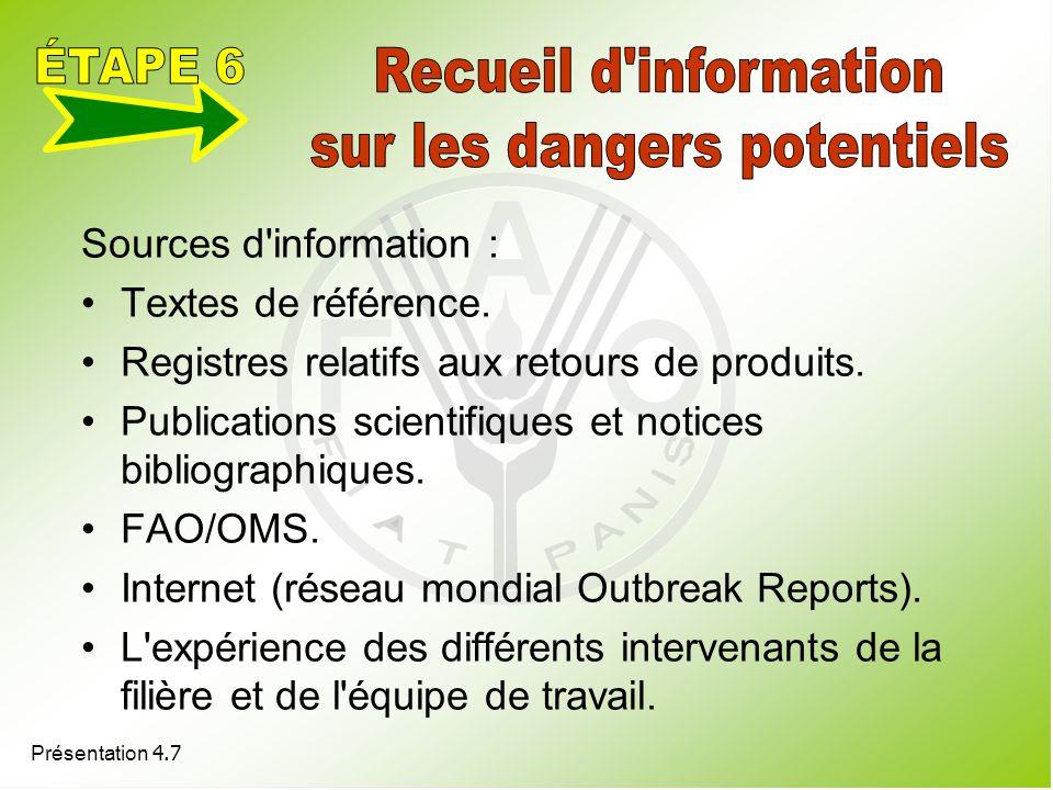 Sources d'information : Textes de référence. Registres relatifs aux retours de produits. Publications scientifiques et notices bibliographiques. FAO/O