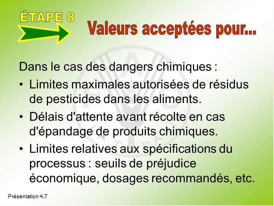 Présentation 4.7 Dans le cas des dangers chimiques : Limites maximales autorisées de résidus de pesticides dans les aliments. Délais d'attente avant r