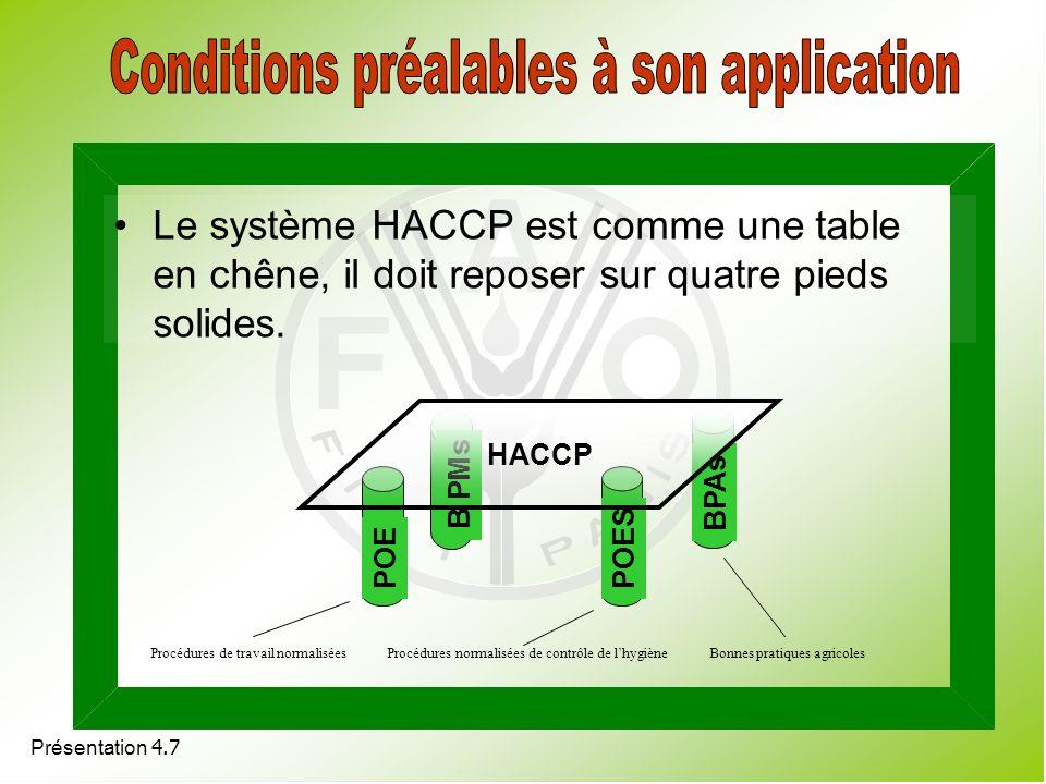 Présentation 4.7 Le système HACCP est comme une table en chêne, il doit reposer sur quatre pieds solides. POESPOE B PMs BPAs HACCP Procédures de trava