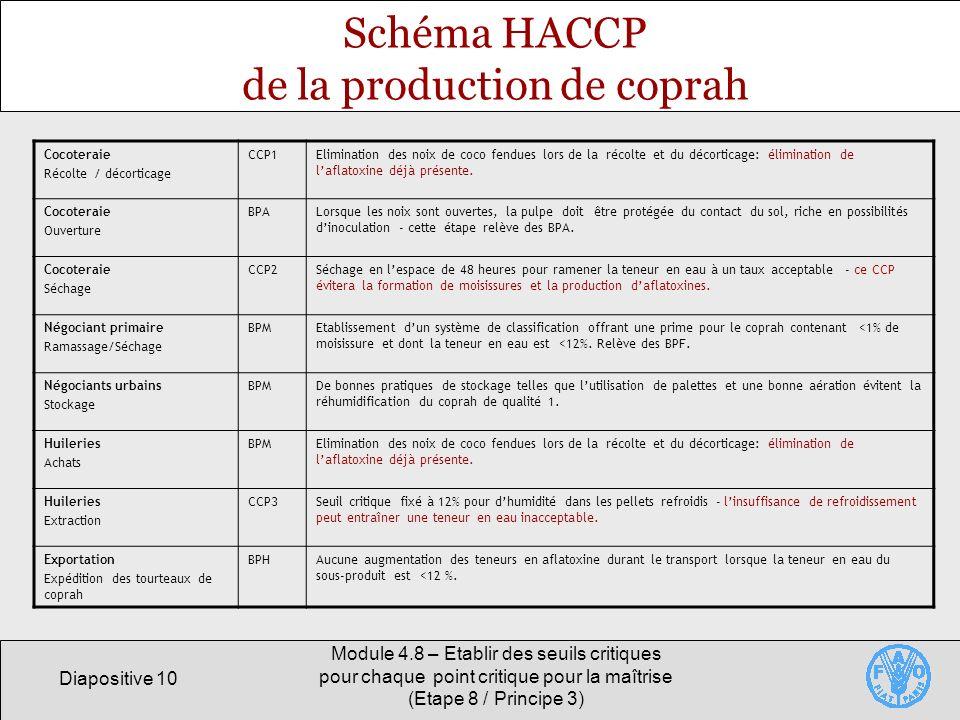 Diapositive 10 Module 4.8 – Etablir des seuils critiques pour chaque point critique pour la maîtrise (Etape 8 / Principe 3) Schéma HACCP de la product