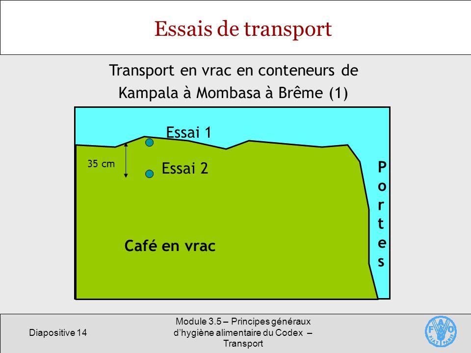 Diapositive 14 Module 3.5 – Principes généraux dhygiène alimentaire du Codex – Transport Essais de transport Transport en vrac en conteneurs de Kampal