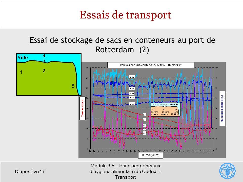Diapositive 17 Module 3.5 – Principes généraux dhygiène alimentaire du Codex – Transport Essais de transport Essai de stockage de sacs en conteneurs a