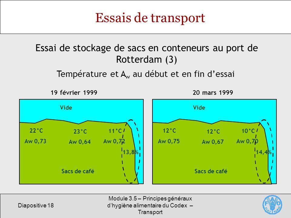 Diapositive 18 Module 3.5 – Principes généraux dhygiène alimentaire du Codex – Transport Essais de transport Essai de stockage de sacs en conteneurs a