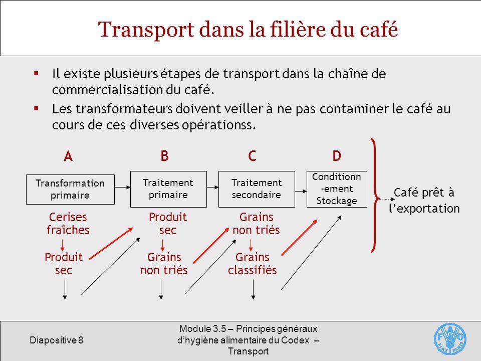 Diapositive 8 Module 3.5 – Principes généraux dhygiène alimentaire du Codex – Transport Transport dans la filière du café Il existe plusieurs étapes de transport dans la chaîne de commercialisation du café.