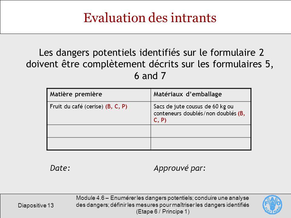 Diapositive 13 Module 4.6 – Enumérer les dangers potentiels; conduire une analyse des dangers; définir les mesures pour maîtriser les dangers identifi