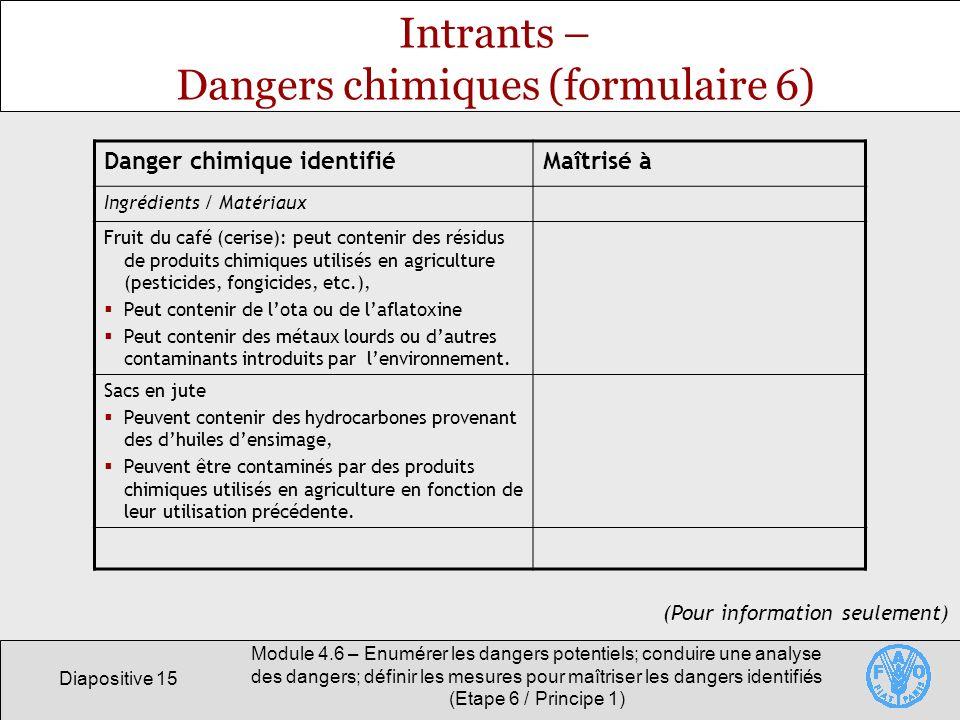 Diapositive 15 Module 4.6 – Enumérer les dangers potentiels; conduire une analyse des dangers; définir les mesures pour maîtriser les dangers identifi