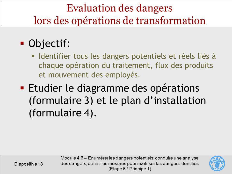 Diapositive 18 Module 4.6 – Enumérer les dangers potentiels; conduire une analyse des dangers; définir les mesures pour maîtriser les dangers identifi