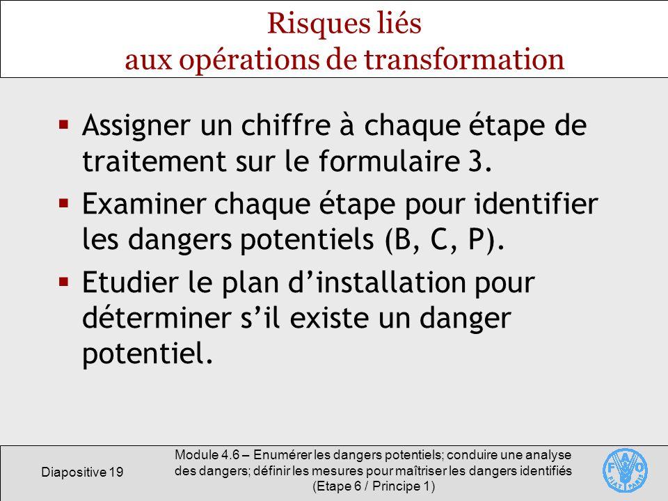 Diapositive 19 Module 4.6 – Enumérer les dangers potentiels; conduire une analyse des dangers; définir les mesures pour maîtriser les dangers identifi
