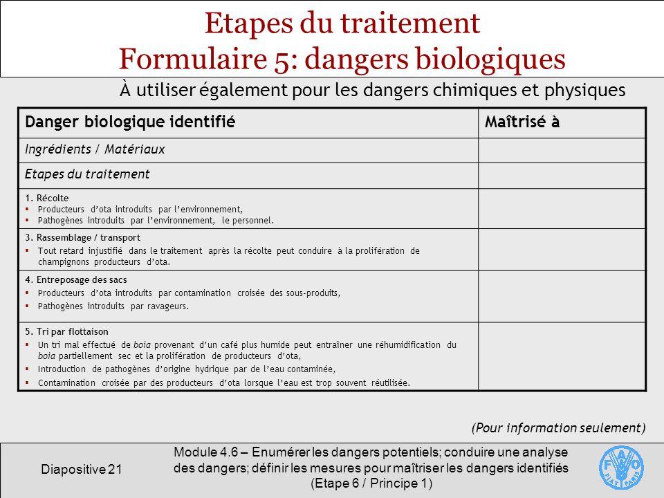 Diapositive 21 Module 4.6 – Enumérer les dangers potentiels; conduire une analyse des dangers; définir les mesures pour maîtriser les dangers identifi