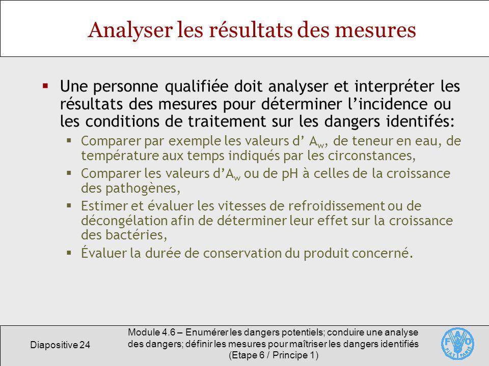 Diapositive 24 Module 4.6 – Enumérer les dangers potentiels; conduire une analyse des dangers; définir les mesures pour maîtriser les dangers identifi
