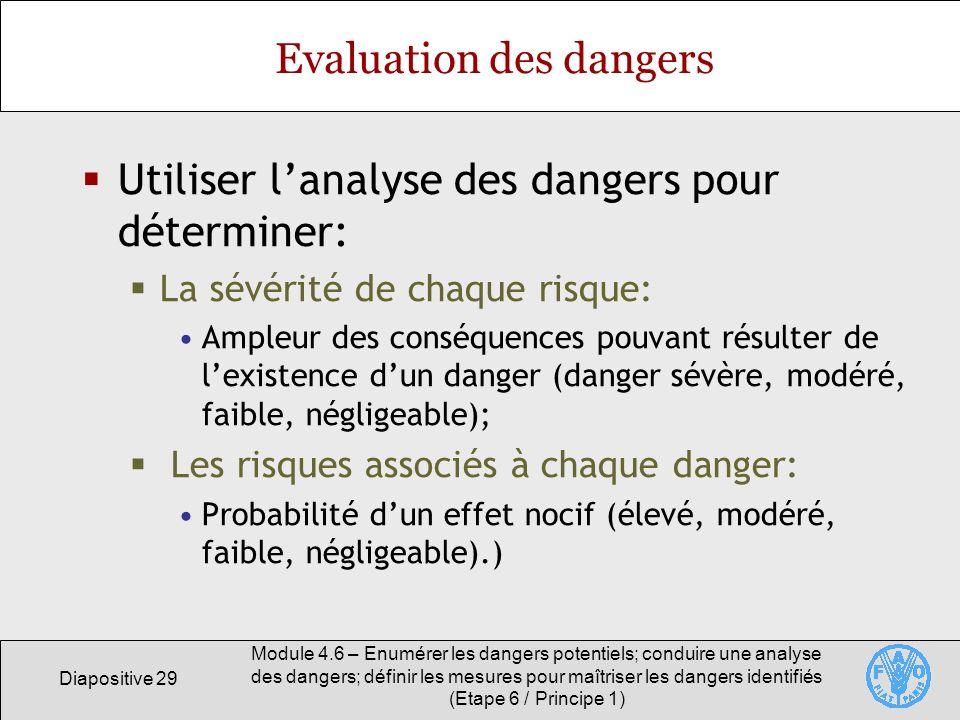 Diapositive 29 Module 4.6 – Enumérer les dangers potentiels; conduire une analyse des dangers; définir les mesures pour maîtriser les dangers identifi
