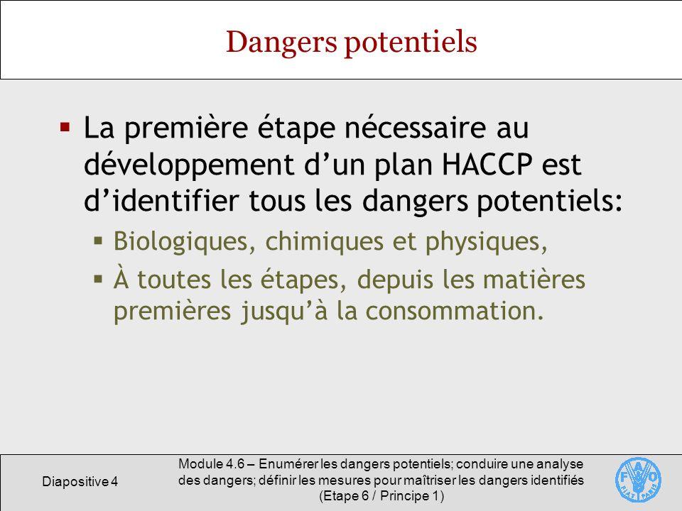 Diapositive 4 Module 4.6 – Enumérer les dangers potentiels; conduire une analyse des dangers; définir les mesures pour maîtriser les dangers identifié