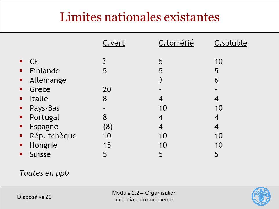 Diapositive 20 Module 2.2 – Organisation mondiale du commerce C.vert C.torréfiéC.soluble CE?510 Finlande555 Allemange36 Grèce20-- Italie844 Pays-Bas-1