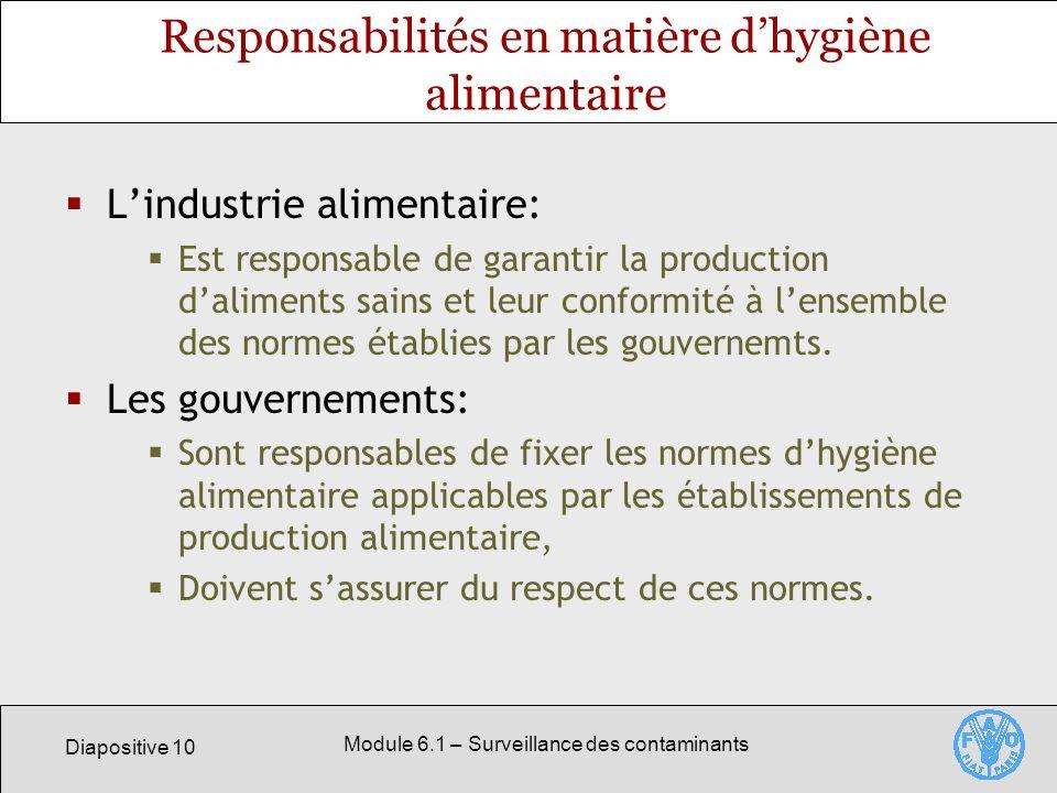 Diapositive 10 Module 6.1 – Surveillance des contaminants Responsabilités en matière dhygiène alimentaire Lindustrie alimentaire: Est responsable de garantir la production daliments sains et leur conformité à lensemble des normes établies par les gouvernemts.