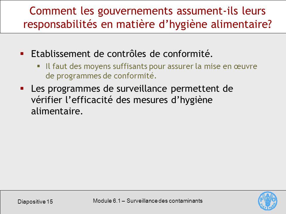Diapositive 15 Module 6.1 – Surveillance des contaminants Comment les gouvernements assument-ils leurs responsabilités en matière dhygiène alimentaire.
