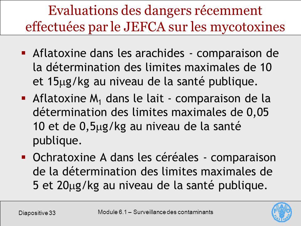 Diapositive 33 Module 6.1 – Surveillance des contaminants Evaluations des dangers récemment effectuées par le JEFCA sur les mycotoxines Aflatoxine dans les arachides - comparaison de la détermination des limites maximales de 10 et 15 g/kg au niveau de la santé publique.
