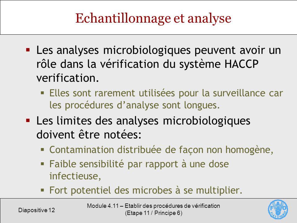 Diapositive 12 Module 4.11 – Etablir des procédures de vérification (Etape 11 / Principe 6) Echantillonnage et analyse Les analyses microbiologiques p