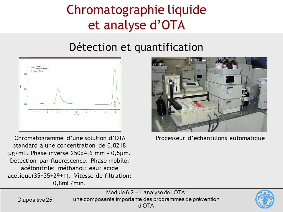 Diapositive 25 Module 6.2 – Lanalyse de lOTA: une composante importante des programmes de prévention dOTA Chromatographie liquide et analyse dOTA Déte