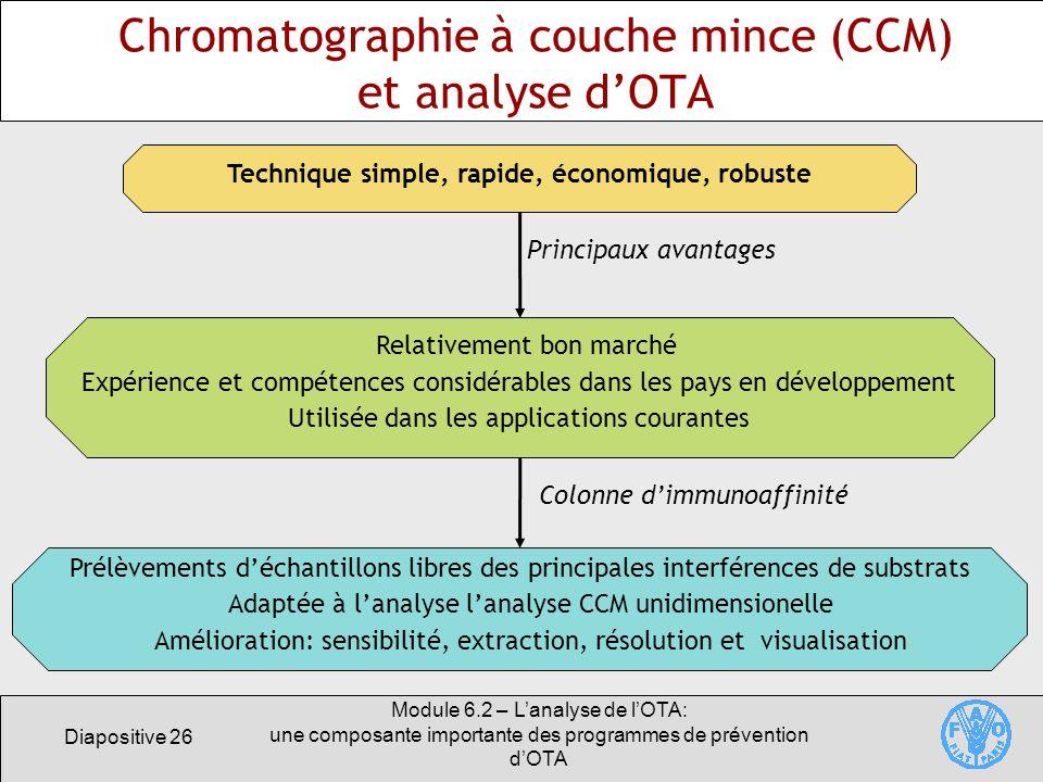 Diapositive 26 Module 6.2 – Lanalyse de lOTA: une composante importante des programmes de prévention dOTA Chromatographie à couche mince (CCM) et anal