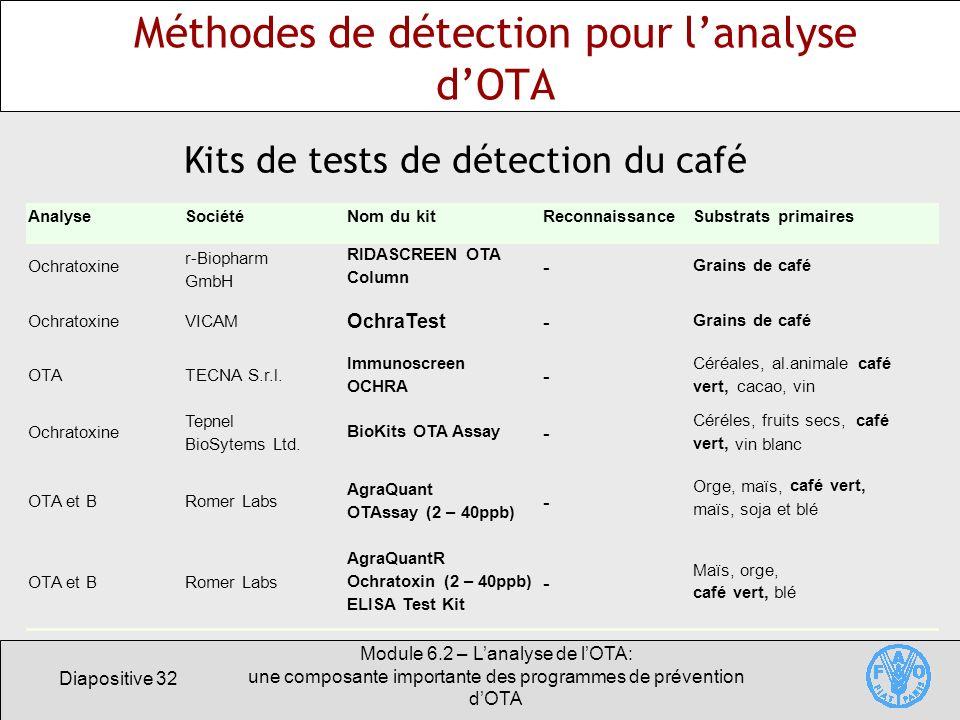 Diapositive 32 Module 6.2 – Lanalyse de lOTA: une composante importante des programmes de prévention dOTA Méthodes de détection pour lanalyse dOTA Kit