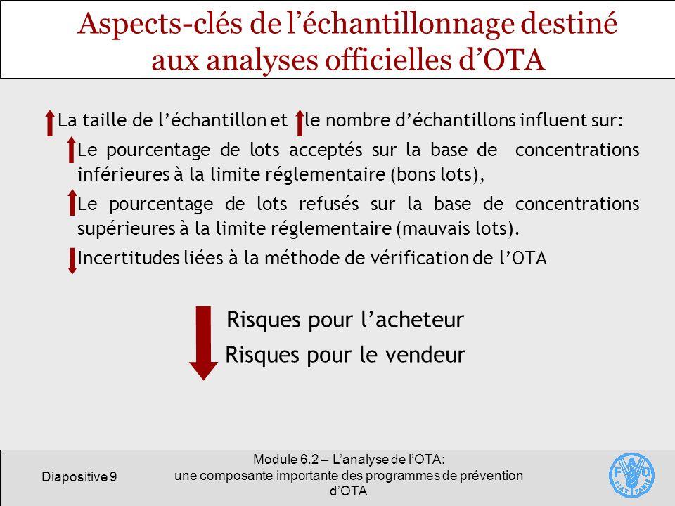 Diapositive 9 Module 6.2 – Lanalyse de lOTA: une composante importante des programmes de prévention dOTA La taille de léchantillon et le nombre déchan